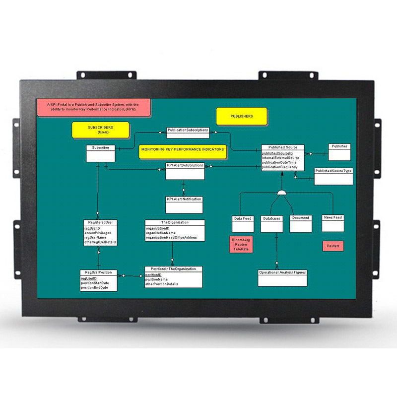 Hopestar-Leader of open frame touch screen monitor